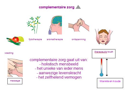 complementairezorg